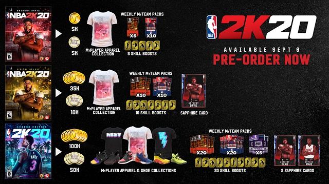 NBA 2K20 cover stars revealed