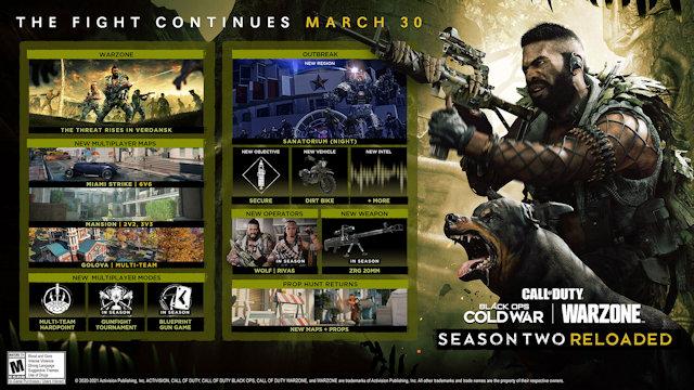 Black Ops Cold War reloading Season Two
