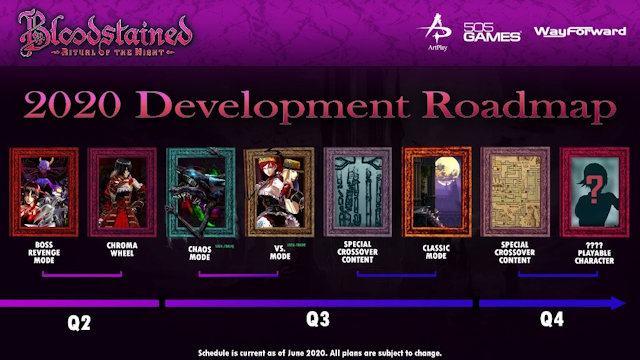 Bloodstained: Ritual of the Night reveals 2020 roadmap