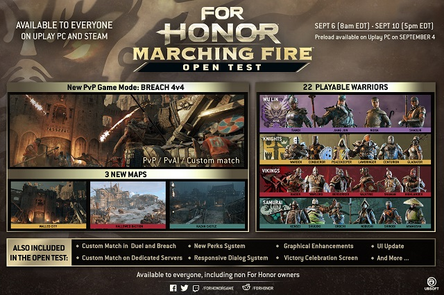 For Honor Marching Fire beta will be open to all on PC