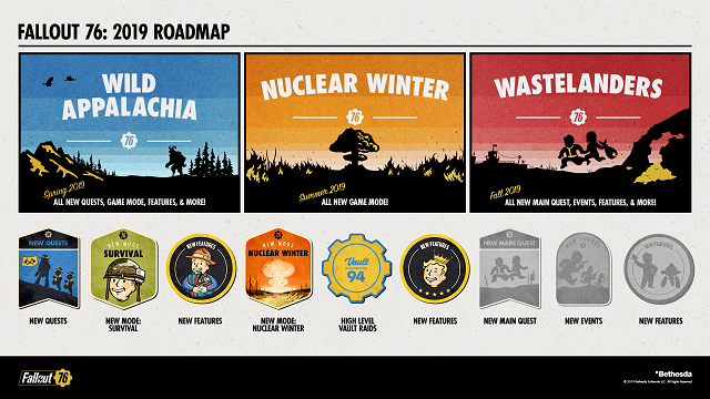 Fallout 76 reveals 2019 roadmap
