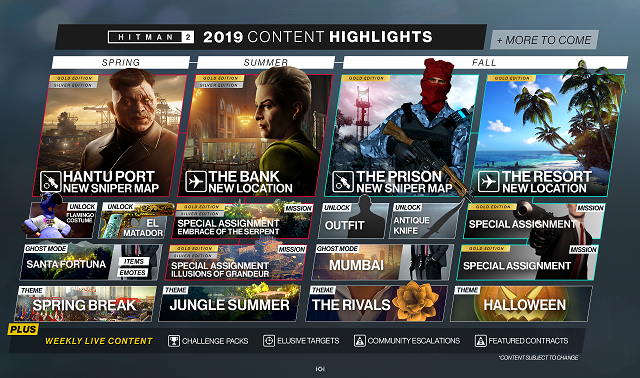 New HITMAN 2 roadmap revealed