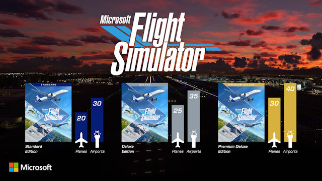 Microsoft Flight Simulator takes flight in August