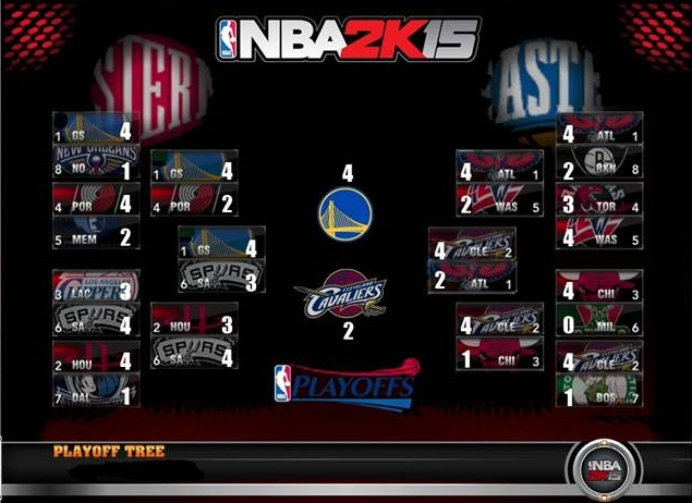 Nba 2k15 Picks Finals Champion News From The Gamers Temple