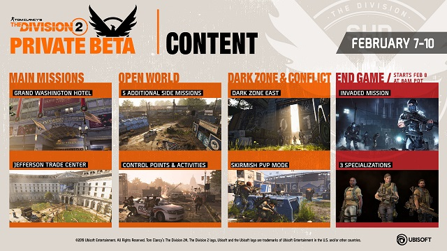 The Division 2 Private Beta launches next week