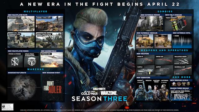 Black Ops Cold War heading into Season Three