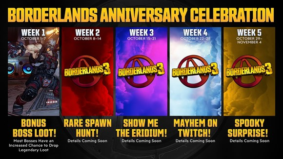 Borderlands is celebratring its 10th anniversary