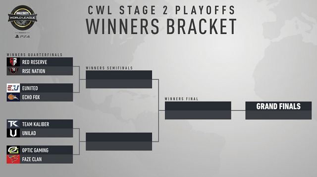 Call of Duty World League holds Stage 2 Playoffs