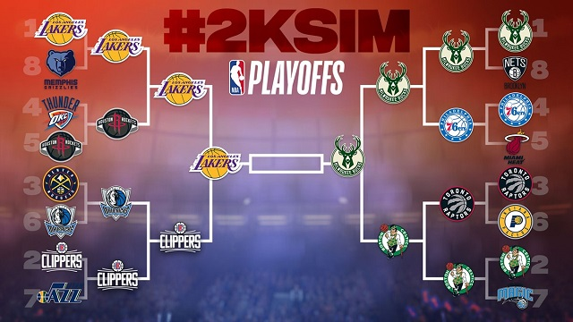 Lakers and Bucks meet in 2KSim NBA Finals