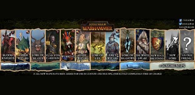 Bretonnia is coming to Total War: Warhammer next week