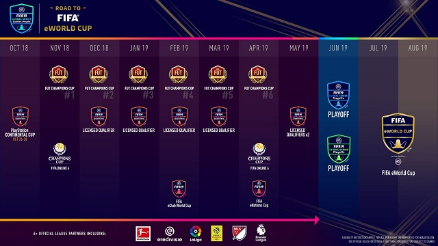 FIFA 19 Global Series set to open
