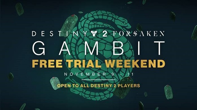 Gambit Free Trial