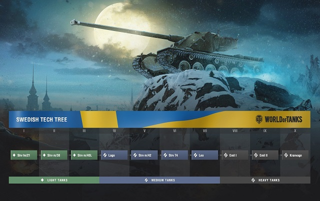 World of Tanks sends in the Swedes